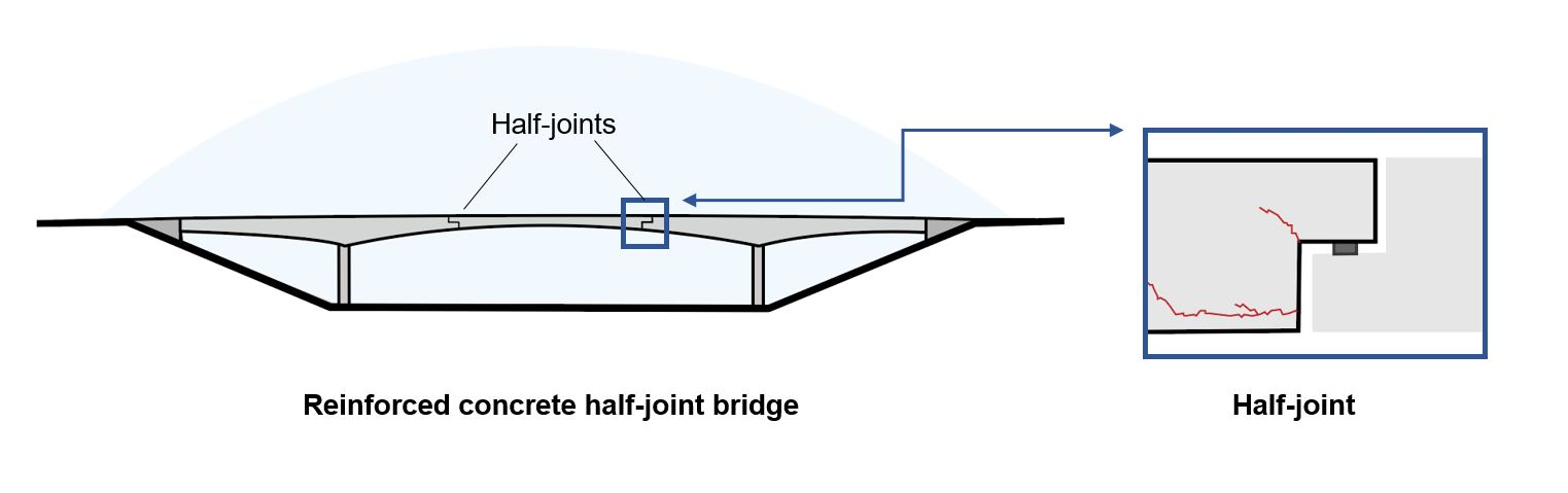 Halfjoint schematic 2